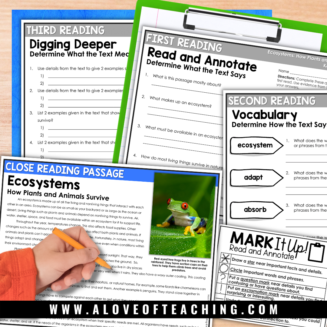 This Ecosystems close read activity will have your students working on important reading comprehension skills