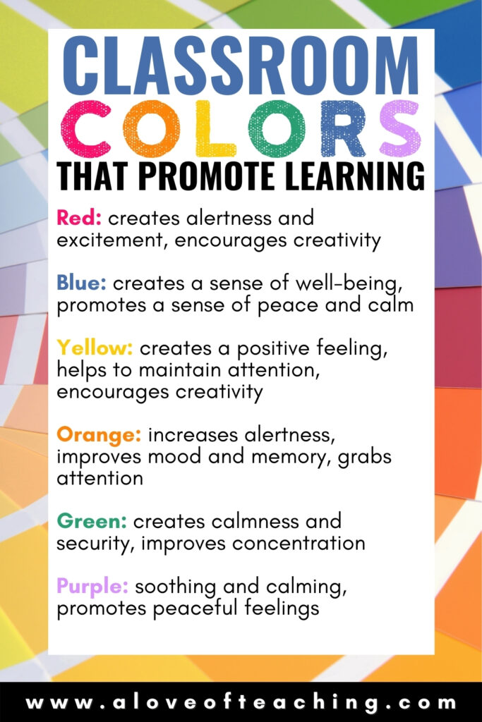 Classroom Colors That Promote Learning